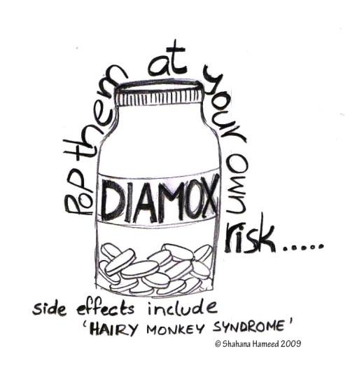Diamox Altitude Sickness Cdc